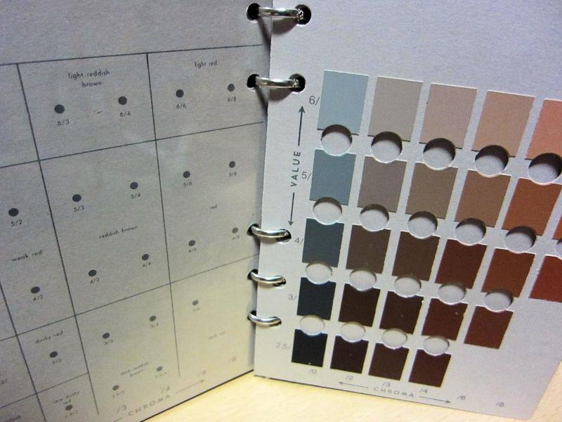 Karten zur Bestimmung der Bodenfarbe