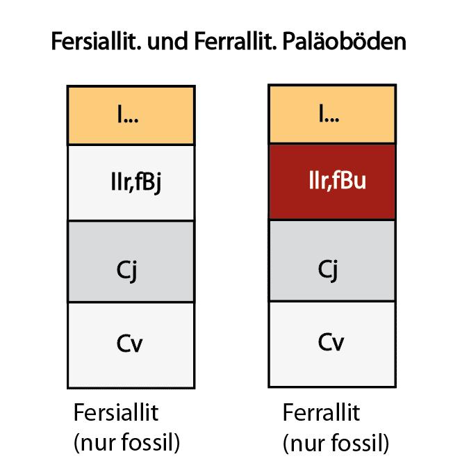 Fersiallit