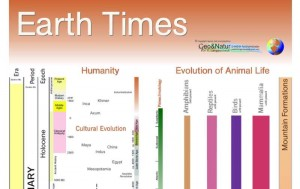 Earth Times