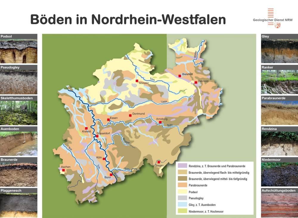 Geologische Karte Ruhrgebiet.Bodenkunde Des Landes Nordrhein Westfalen Ahabc De